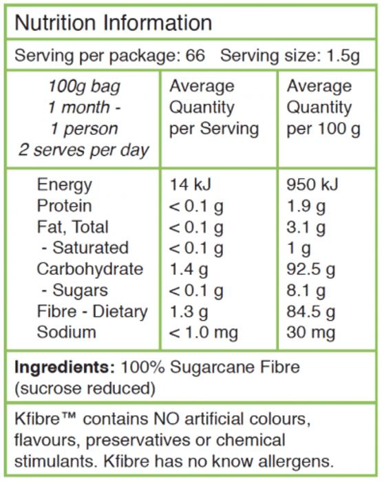 Nutirtion information 1